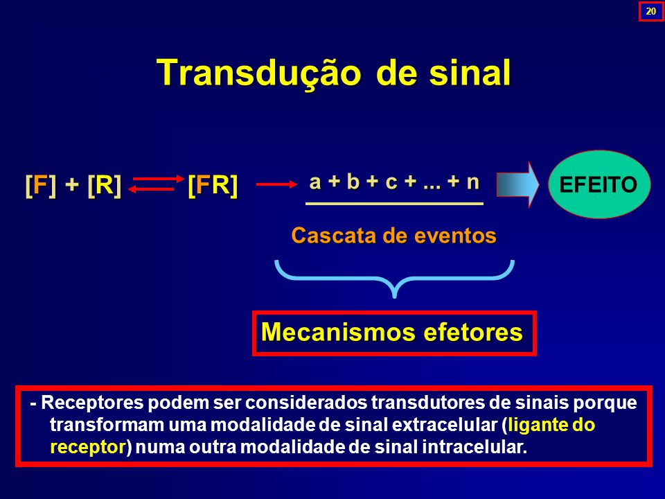Transdução de sinal [F] + [R] [FR] Mecanismos efetores